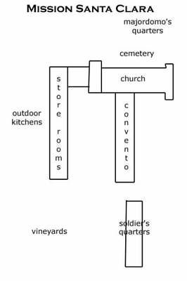 Mission Santa Clara Layout