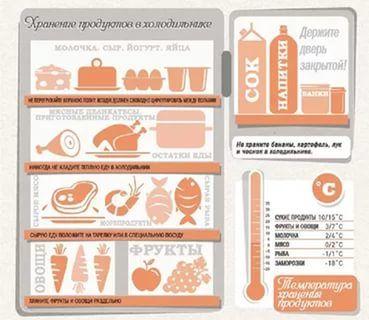 инфографика полезные советы: 9 тыс изображений найдено в Яндекс.Картинках
