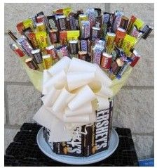 Cute Candy Gift Ideas - Passion for Savings