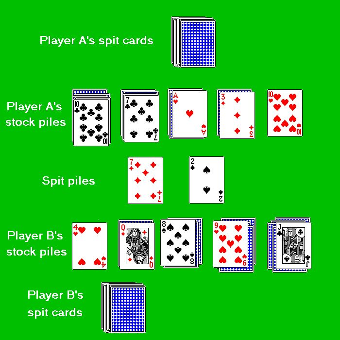 How to play Spit- fun way to develop ascending and descending number sense with cards- visual and movement activity
