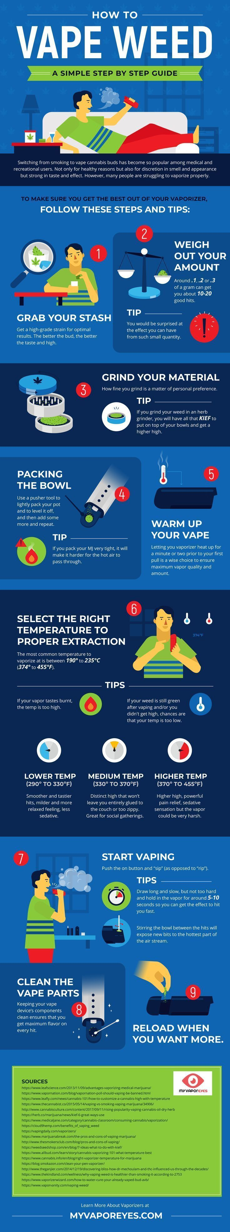 How to Vape Weed - Infographic. A simple step by step guide for vaping marijuana efficiently