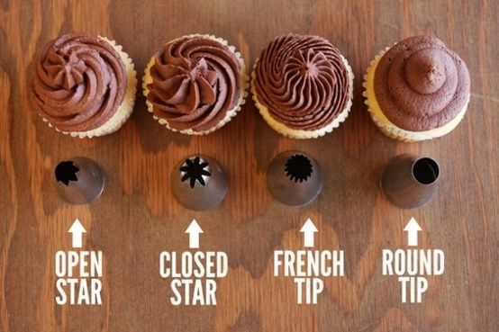 Different piping tips