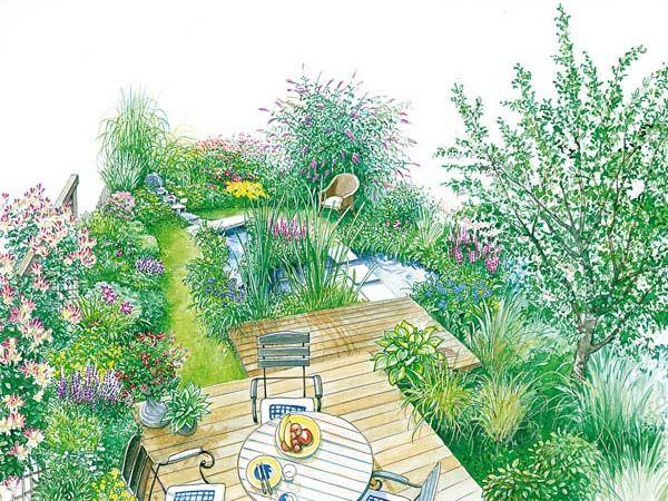 Gestaltungsideen f r kleine g rten garten gardens and for Garden design visualiser