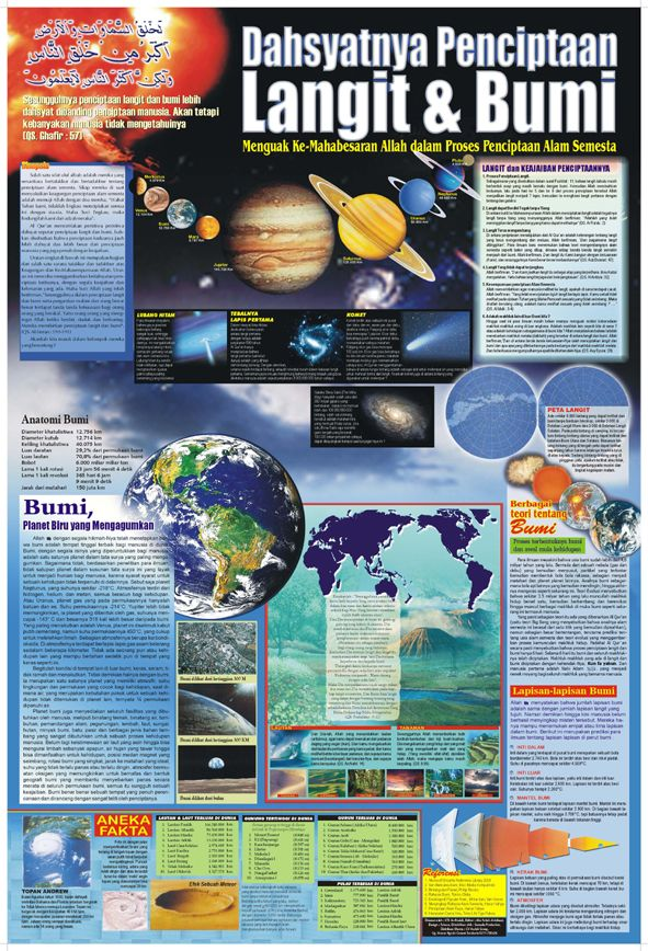 Dahsyatnya Penciptaan Langit dan Bumi   Gudang Poster Islam