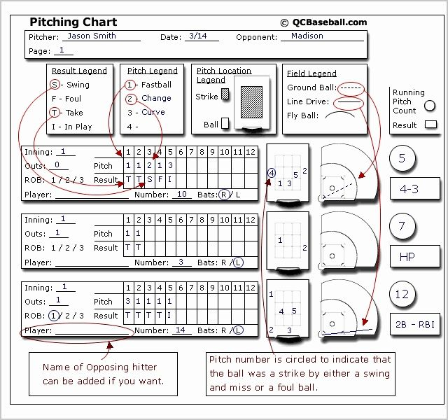 image regarding Free Printable Baseball Pitching Charts titled 7 Baseball Pitching Chart Template Baseball Baseball