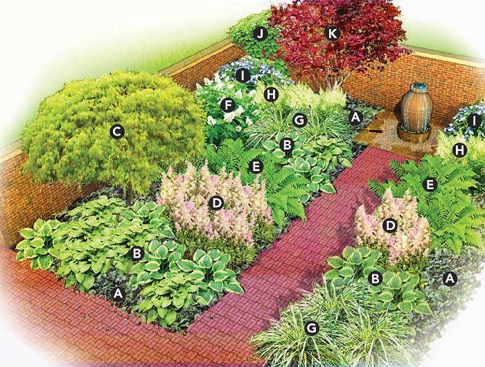 Attractive Corner Courtyard Garden Plan