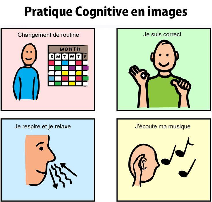 Pratique cognitive en images