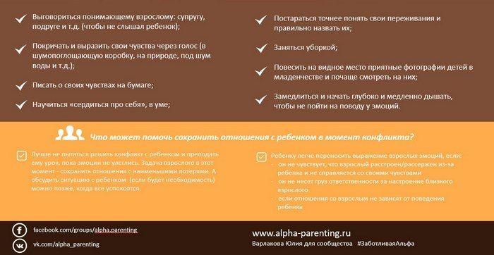 Экологичное выражение фрустрации для взрослых. Инфографика | Заботливая альфа