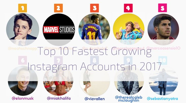 The first month of 2018 is almost over. Influencers and brands, have your accounts been growing in the new year? Let's take a look at the top 10 fastest growing Instagram accounts* in the year 2017 and gain some inspiration from them.  10th: @sebastianyatra Growth: 524.88% Taking 10th ...
