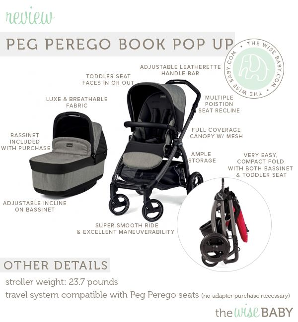 Peg Perego Book Pop Up review - an awesome new stroller from @pegperegousa!