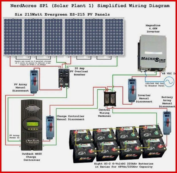 Diy Solar Kits Solarpanels Solarenergy Solarpower Solargenerator Solarpanelkits Solarwaterheater Sol In 2020 Solar Heating Solar Projects Solar Power System