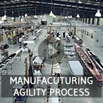 Learn about our practical approach to improving flow in complex and customised manufacturing - the Manufacturing Agility Process