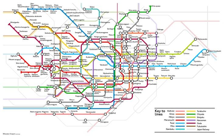 ロンドン風に東京の地下鉄路線図を作った(´・ω・`)