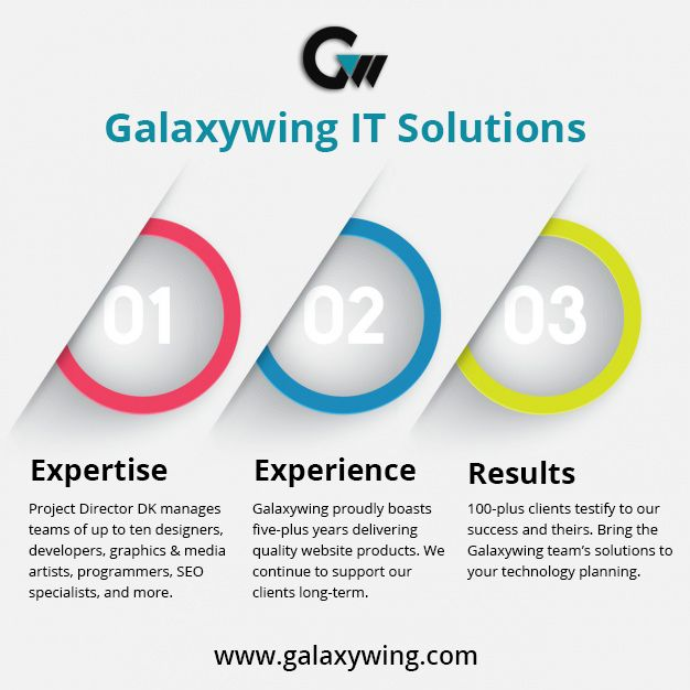 Galaxywing It Solutions  #galaxywingitsolutions #galaxywing