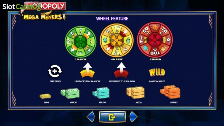 Paytable 4. Monopoly Mega Movers (Video Slot from SG)