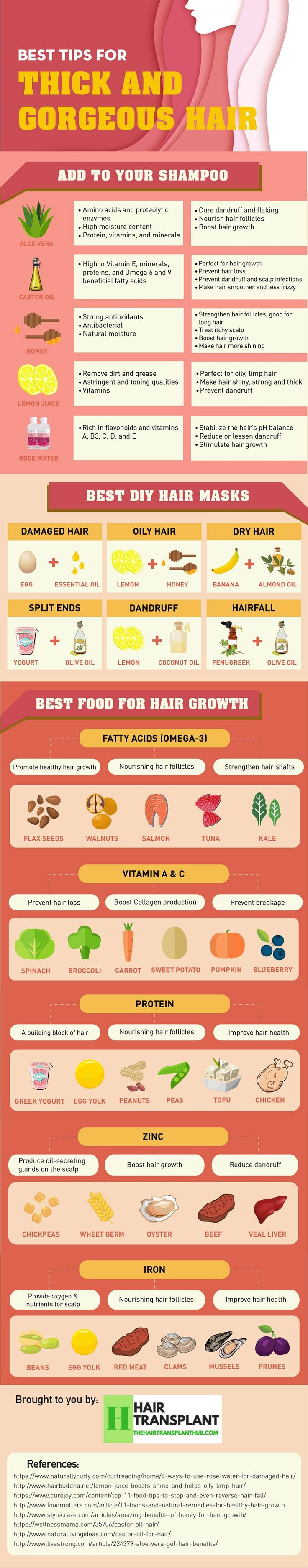 Here are some of the best natural hair care tips. Learn how to get thick & gorgeous hair by adding a few natural ingredients to your shampoo.
