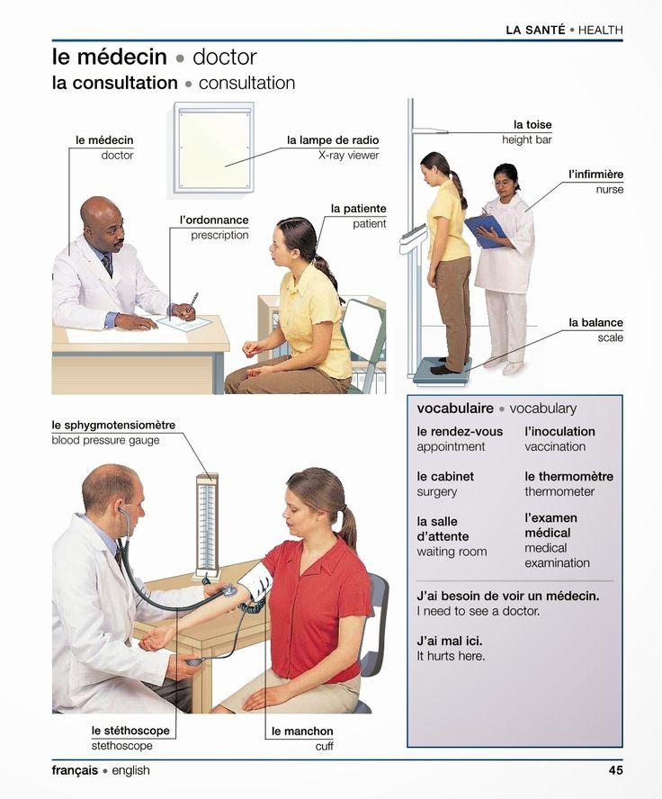 """""""Le médecin   Doctor"""" - """"La consultation   Consultation"""": lexique élémentaire bilingue dans la catégorie """"La santé   Health"""" d'un dictionnaire visuel français-anglais"""