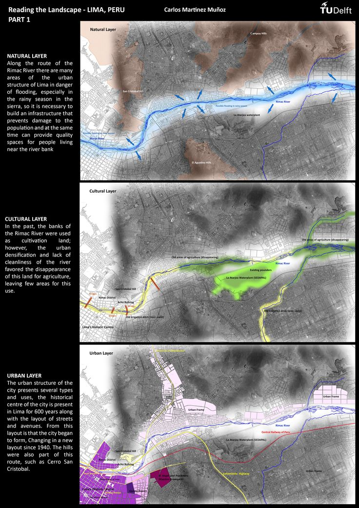 WEEK 3, This analysis shows the route of the Rio Rimac through the area of the district of El Agustino in the city of Lima, showing the layers that conforms the surroundings.