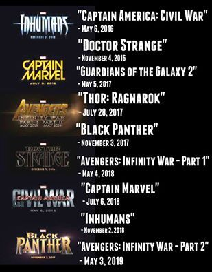 Marvel Movie Lineup from 2016-2019