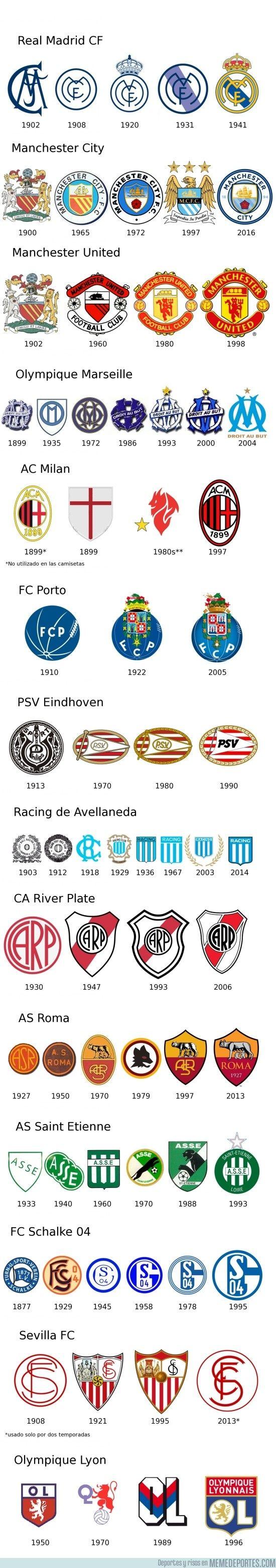 769294 - La evolución de escudos de los clubs más ganadores de las principales ligas del mundo (PARTE 2)