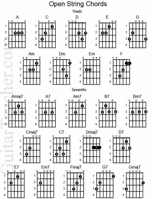 11 best Songs - lyrics & music images on Pinterest | Acoustic guitar ...