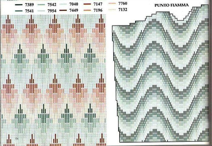 Gráfico. bargello needlepoint