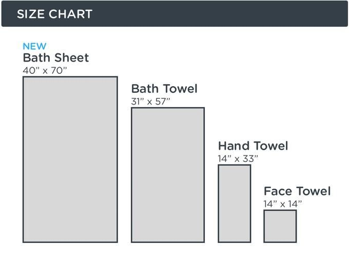 Bath Sheet Vs Bath Towel Bath Towel Size Bath Sheets Bath Towels