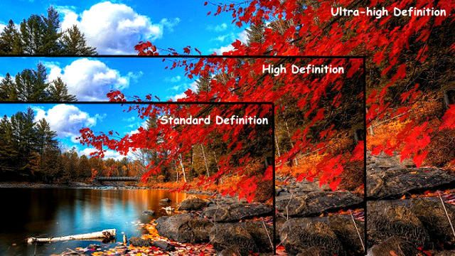 8K Resolution | The current highest ultra high definition television (UHDTV) resolution in digital television and digital cinematography. 8K refers to the horizontal resolution of 7,680 pixels, forming the total image dimensions of (7680×4320), otherwise known as 4320p.