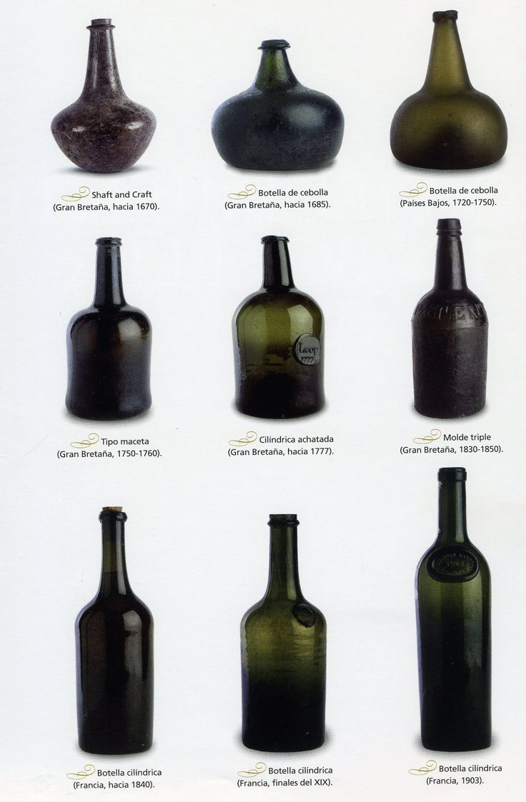 The history of wine bottles