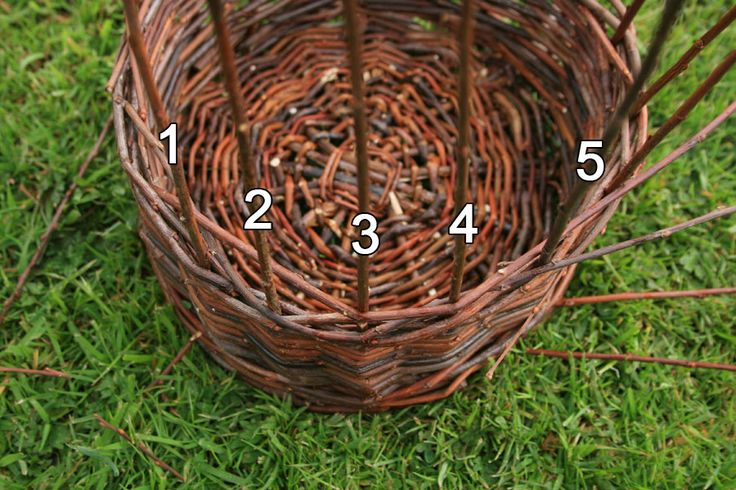 Basket Weaving Types : Best images about wicker baskets on the