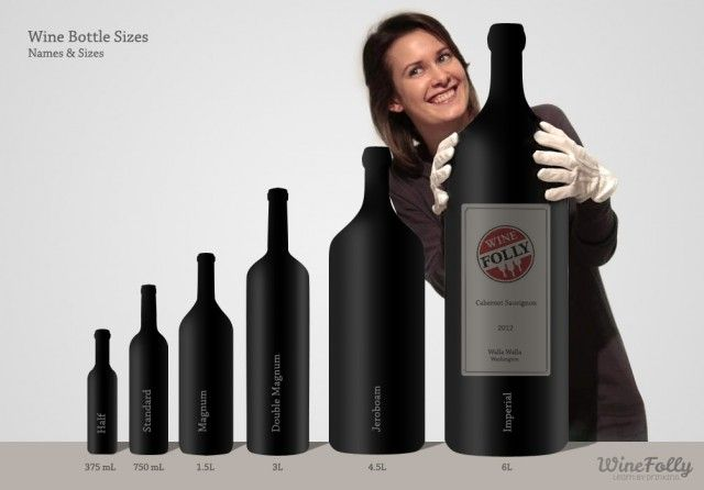 In terms of relativity there is not better way to compare wine bottle sizes than by looking at a smiling woman wearing kid gloves...