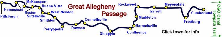 Great Allegheny Passage - trip planner