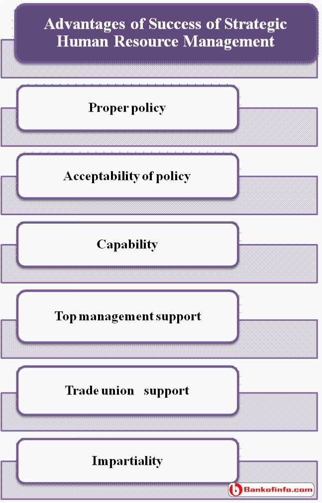 strategic human resource management 3 essay Order your hrm essay at pro-paperscom ☝ get professional help with writing a human resource management article for an adequate price at our website.