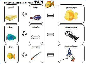 Παιχνίδι για τις συνθετες λεξεις με τη λεξη ψάρι