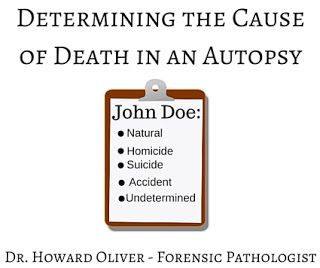 Determining the Cause of Death in an Autopsy - Dr Howard Oliver