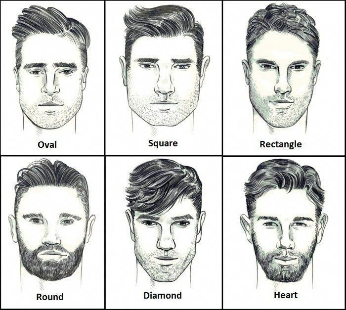 Illustrations Of Six Male Faces With Different Shapes And Various Hairstyles Short Ha Face Shape Hairstyles Mens Haircuts Short Heart Shaped Face Hairstyles