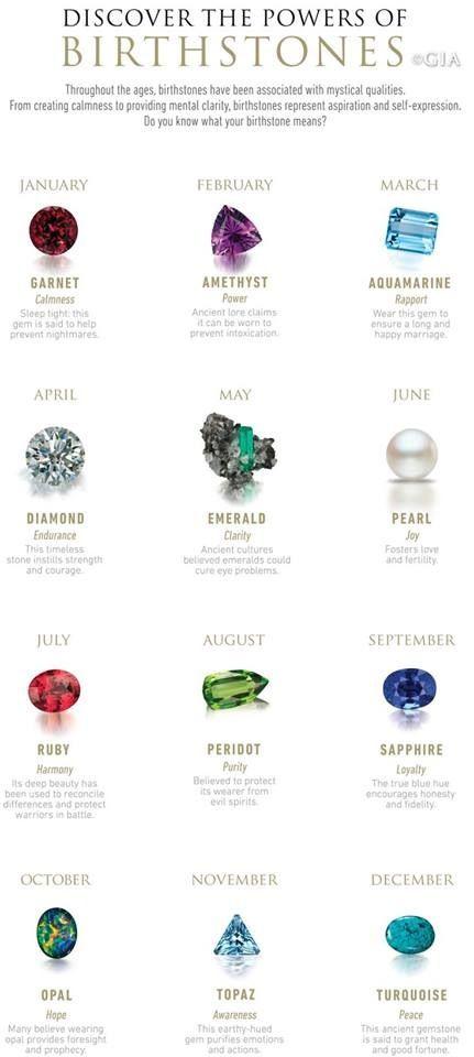 Birth gems