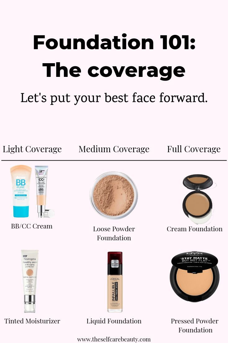 Foundation 101 Laying The Groundwork For A Flawless Face With