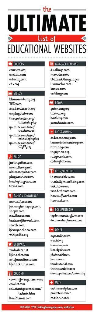 Educational websites.jpg — Яндекс.Диск