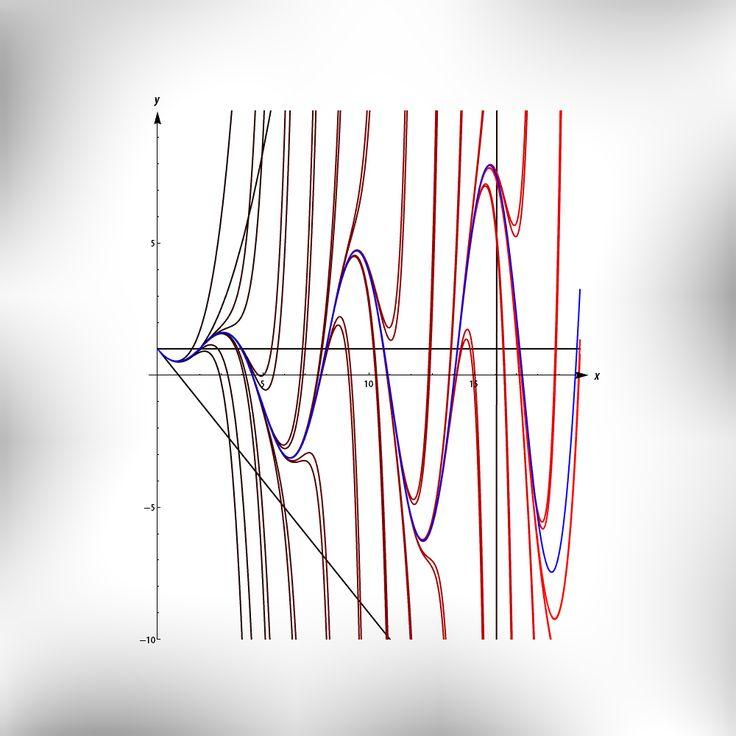 Получение аналитического приближенного решения обыкновенного дифференциального уравнения в виде частичной суммы ряда Тейлора функции решения