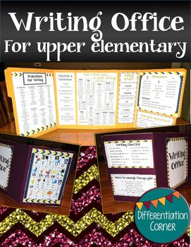 Writing Office Resource Pages  Upper Elementary *great for SPED* serves as a privacy folder as well as writing resources for students to use on written assignments and class work. I have printed these pages out, cut out individual resource images and rubber cemented them onto two sturdy file folders.