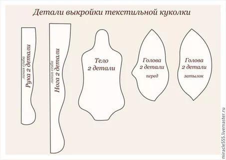 выкройка тела куклы минимум швов: 17 тыс изображений найдено в Яндекс.Картинках
