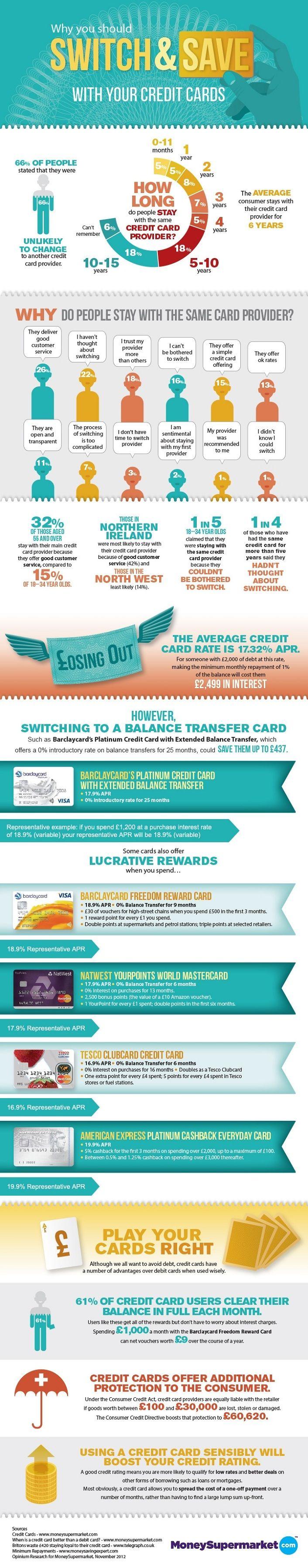 25+ Best Ideas About Improve Credit Score On Pinterest  Fixing Credit  Score, Credit Card Pin And Improve Your Credit Score