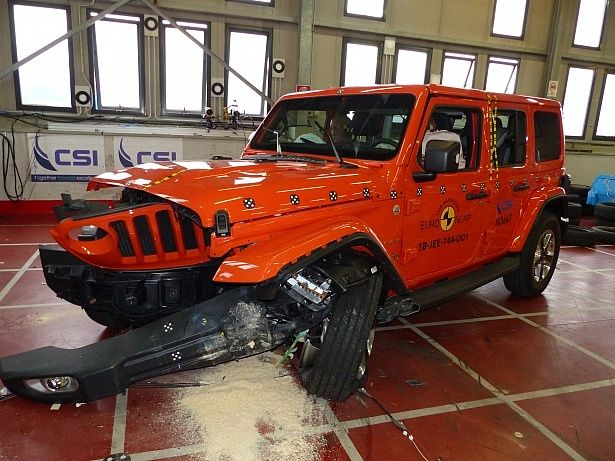 Two Cars Performed Badly In The Latest Crash Tests Including The New Jeep Wrangler Which News Fiat Panda Jeep Wrangler New Jeep Wrangler