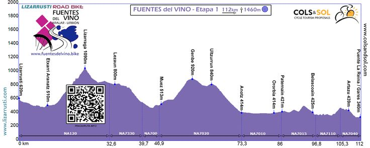 FUENTES del VINO stage 1, guide rail