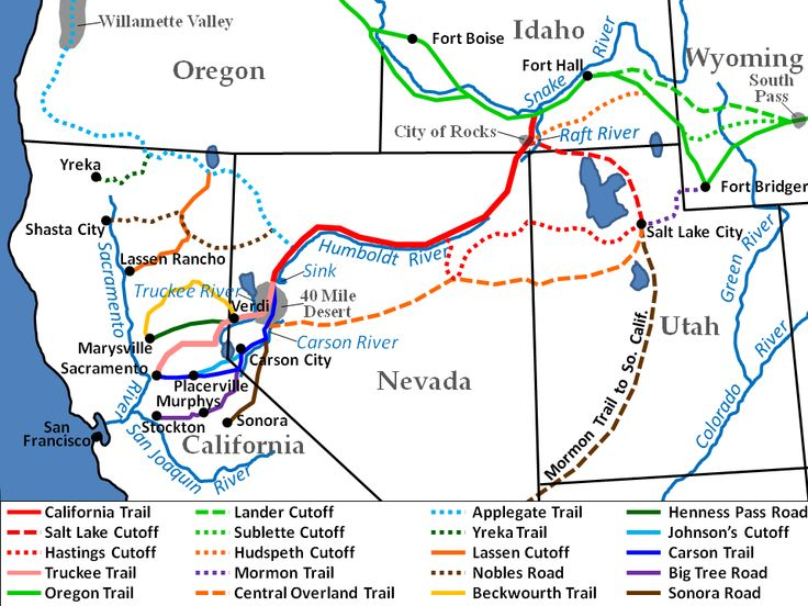 Trails For Westward Migration