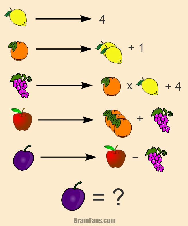 Brain teaser - Picture Logic Puzzle - Play with fruit - Find the value for the plum. Lemon, orange, grape, apple - all mean some number. Use all these fruit to get the result.