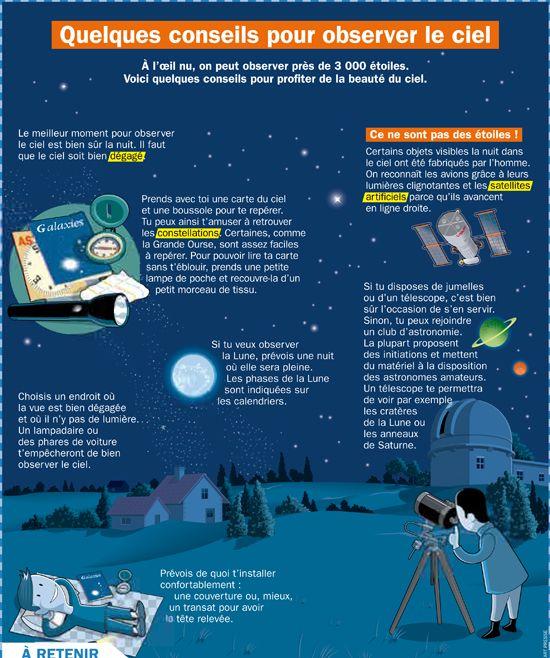 Fiche exposés : Quelques conseils pour observer le ciel