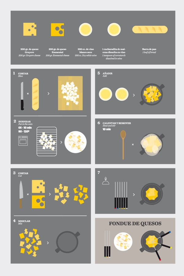 Recipe's Diagrams by Temabcn , via Behance