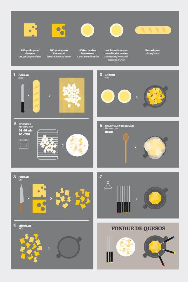 Recipe's Diagrams by Temabcn , via Behance #flat #design